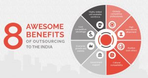 8-benefits-outsourcing-india
